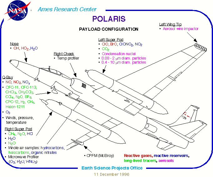 POLARIS Overview Figure 15b